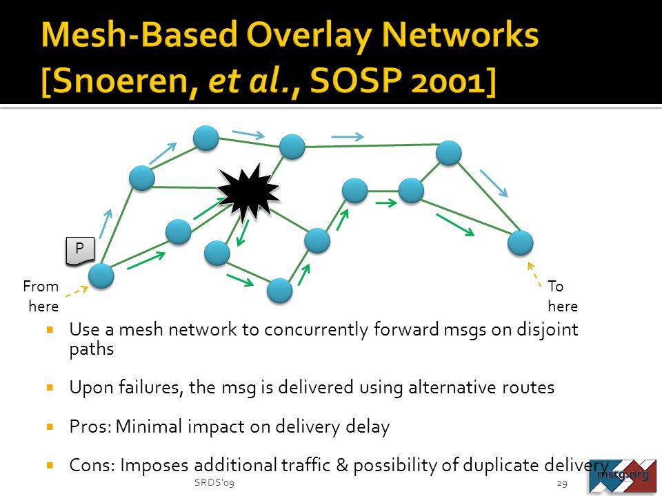 Mesh-Based Overlay Networks [Snoeren, et al., SOSP 2001]